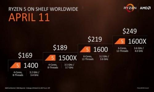AMD Ryzen 5 procesori nude više za manje